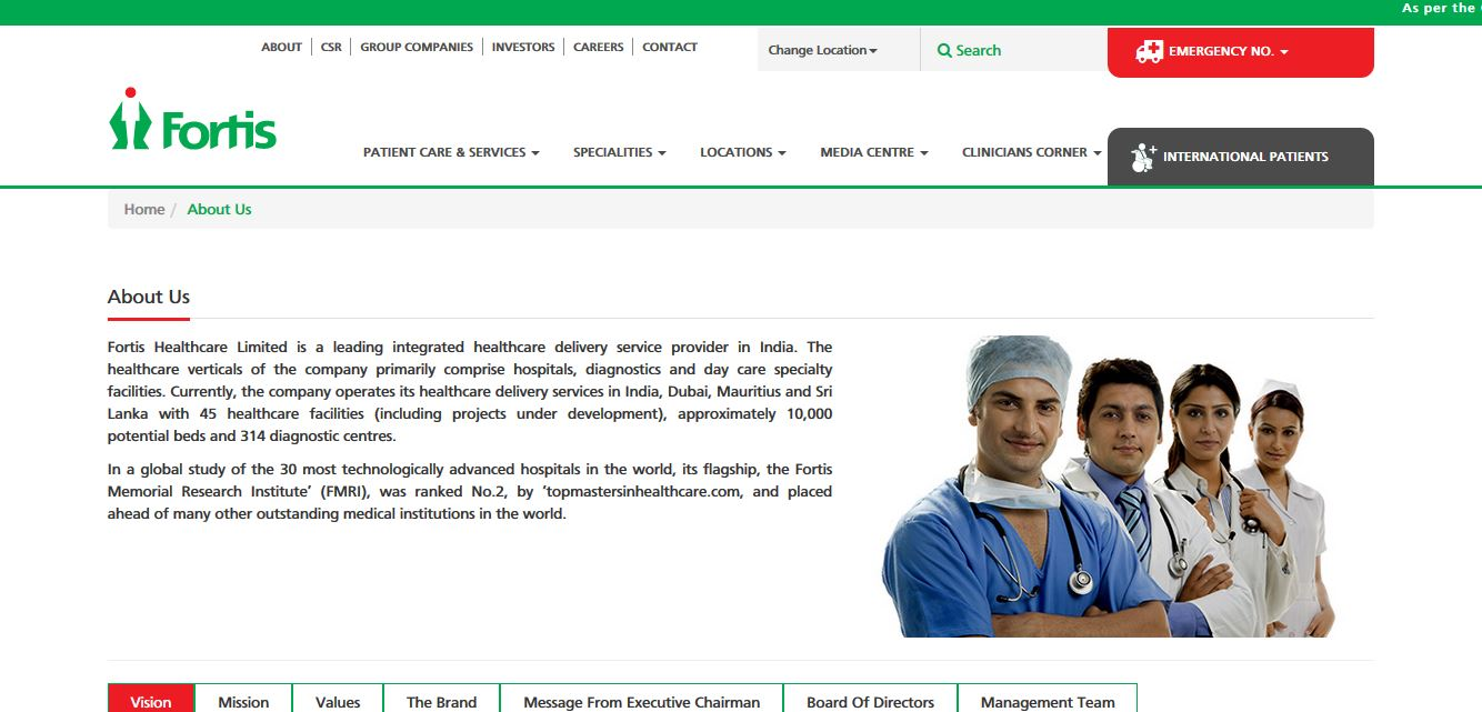 Best Healthcare Companies In India