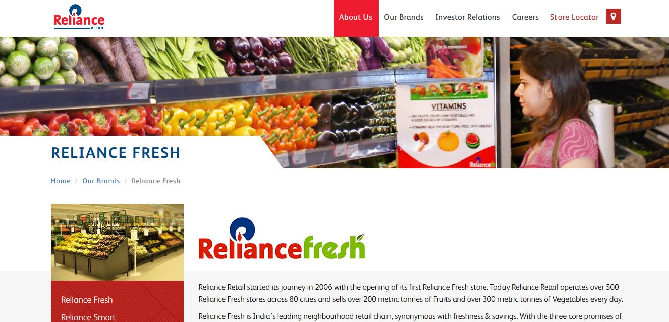 Best Online Grocery Store in India