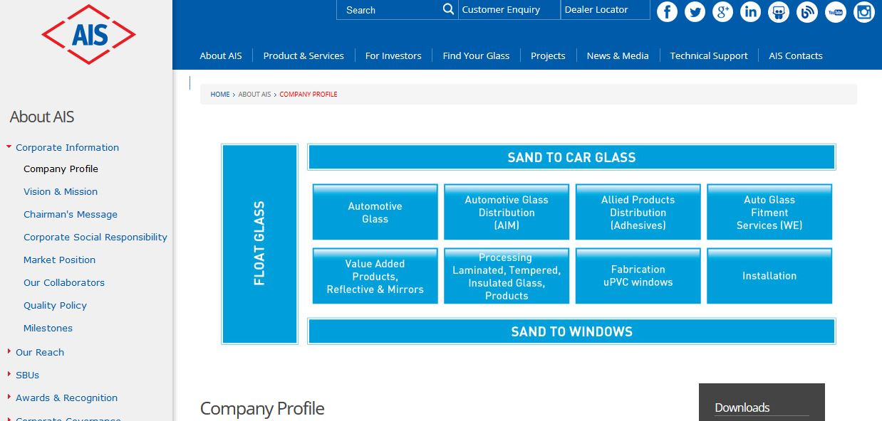 Best Glass Manufacturing Companies